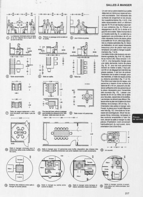 Pin by Luana Natale Architecte on Ergonomie Pinterest