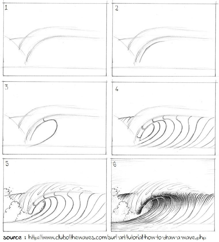 dessin pas pas repr senter des vagues la mer artsplastiques cycle3 pinterest. Black Bedroom Furniture Sets. Home Design Ideas