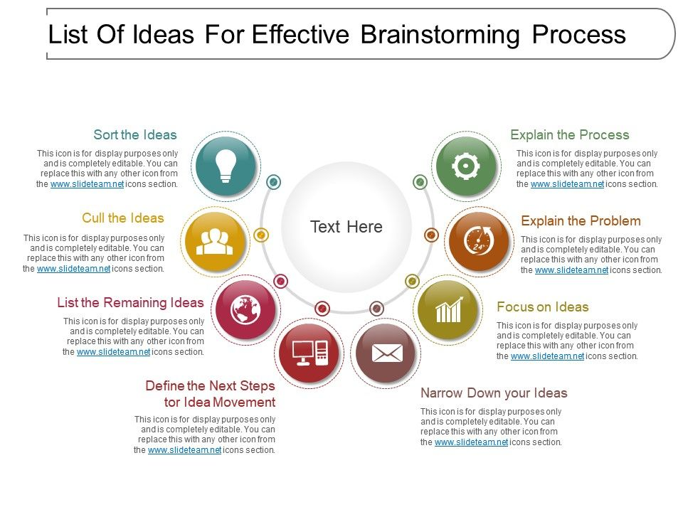 List Of Ideas For Effective Brainstorming Process Ppt Images Slide01 Powerpoint Presentation Slides Powerpoint Presentation Slides