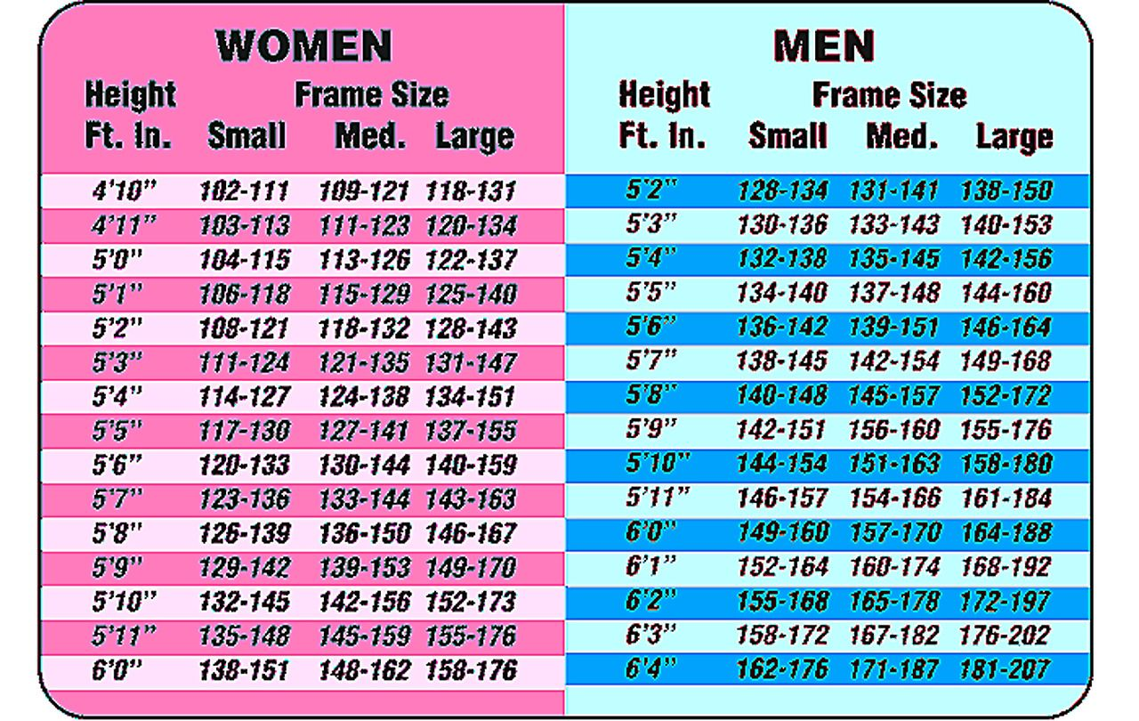 Perfect Diet Weight Charts For Women Weight Charts Weight For