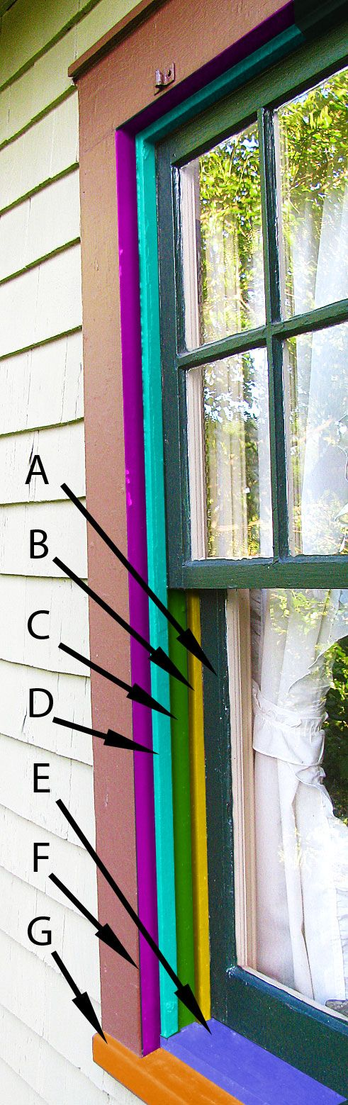 window diagram and extensive info to understand what windows should ...
