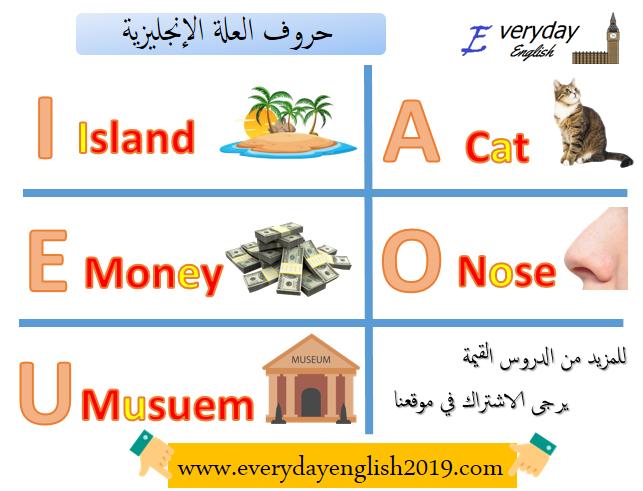 حروف العلة في اللغة الانجليزية In 2021 Learn English My Island Learning