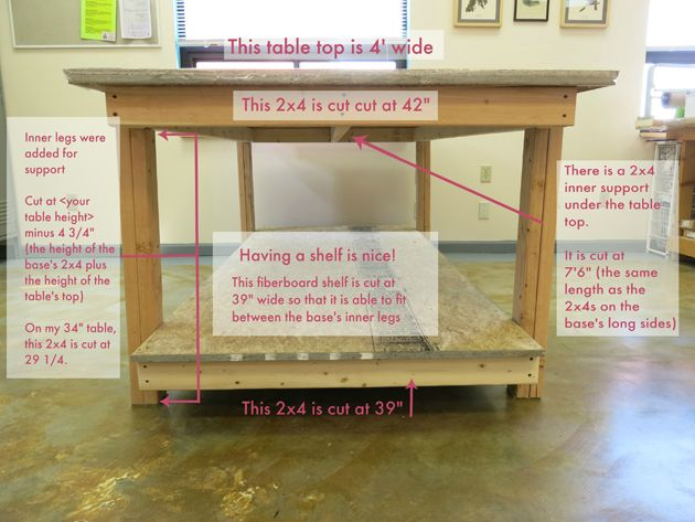 Charming How To Make Your Own Custom Sewing Room Table.