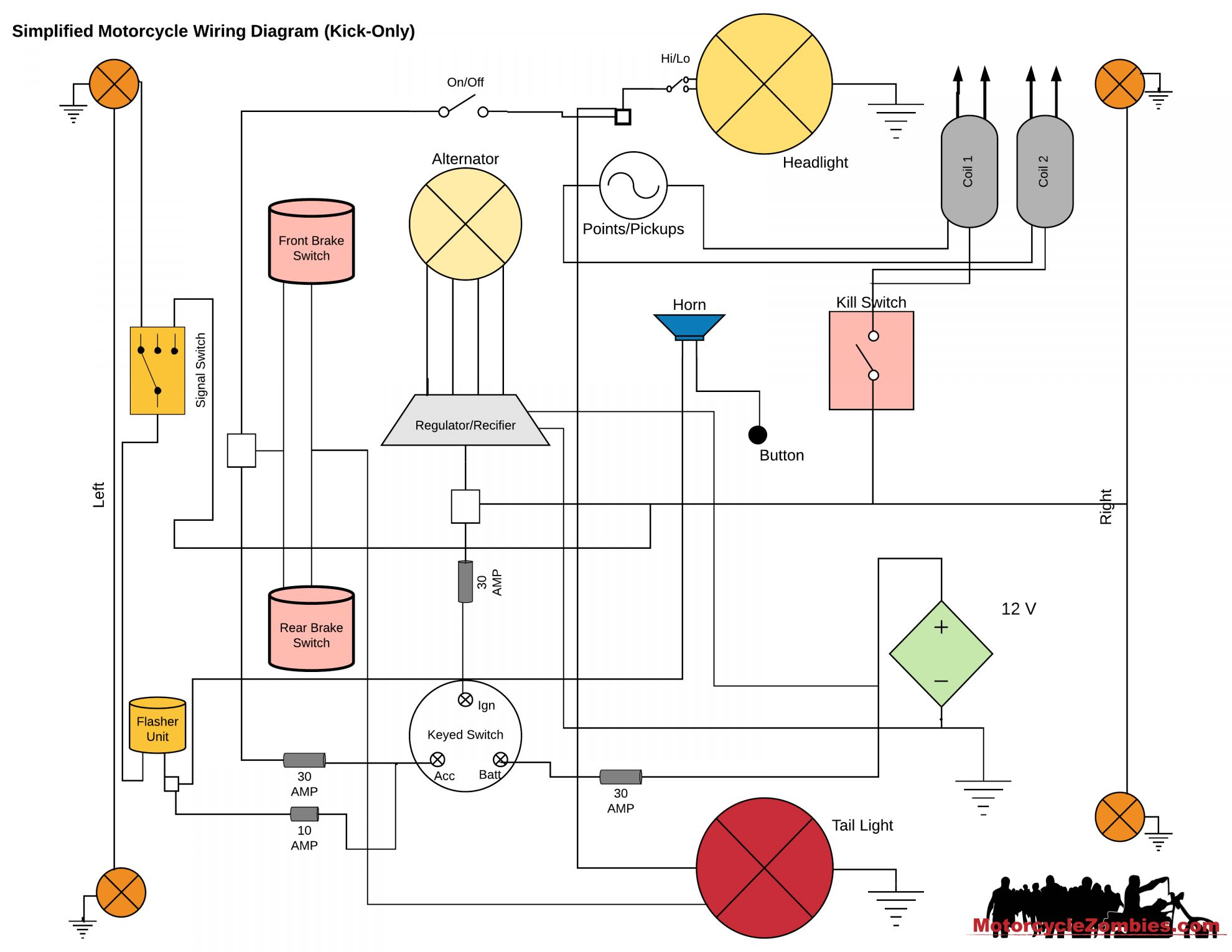 12 Motorcycle Wiring Diagram Without Battery Motorcycle Diagram Wiringg Net In 2020 Motorcycle Wiring Motorcycle Design Electrical Wiring Diagram