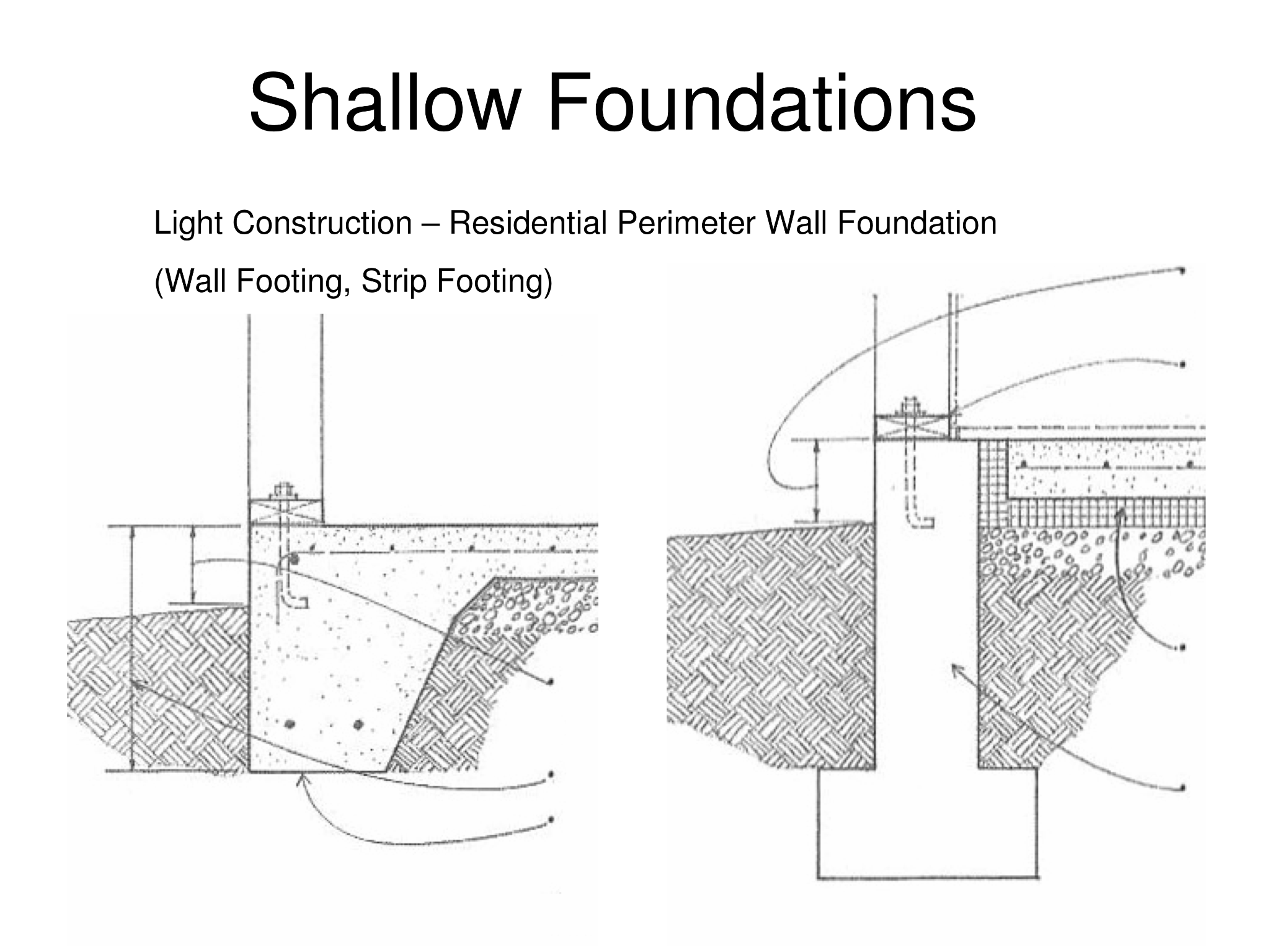A Wall Footing Or Strip Footing Is A Continuous Strip Of