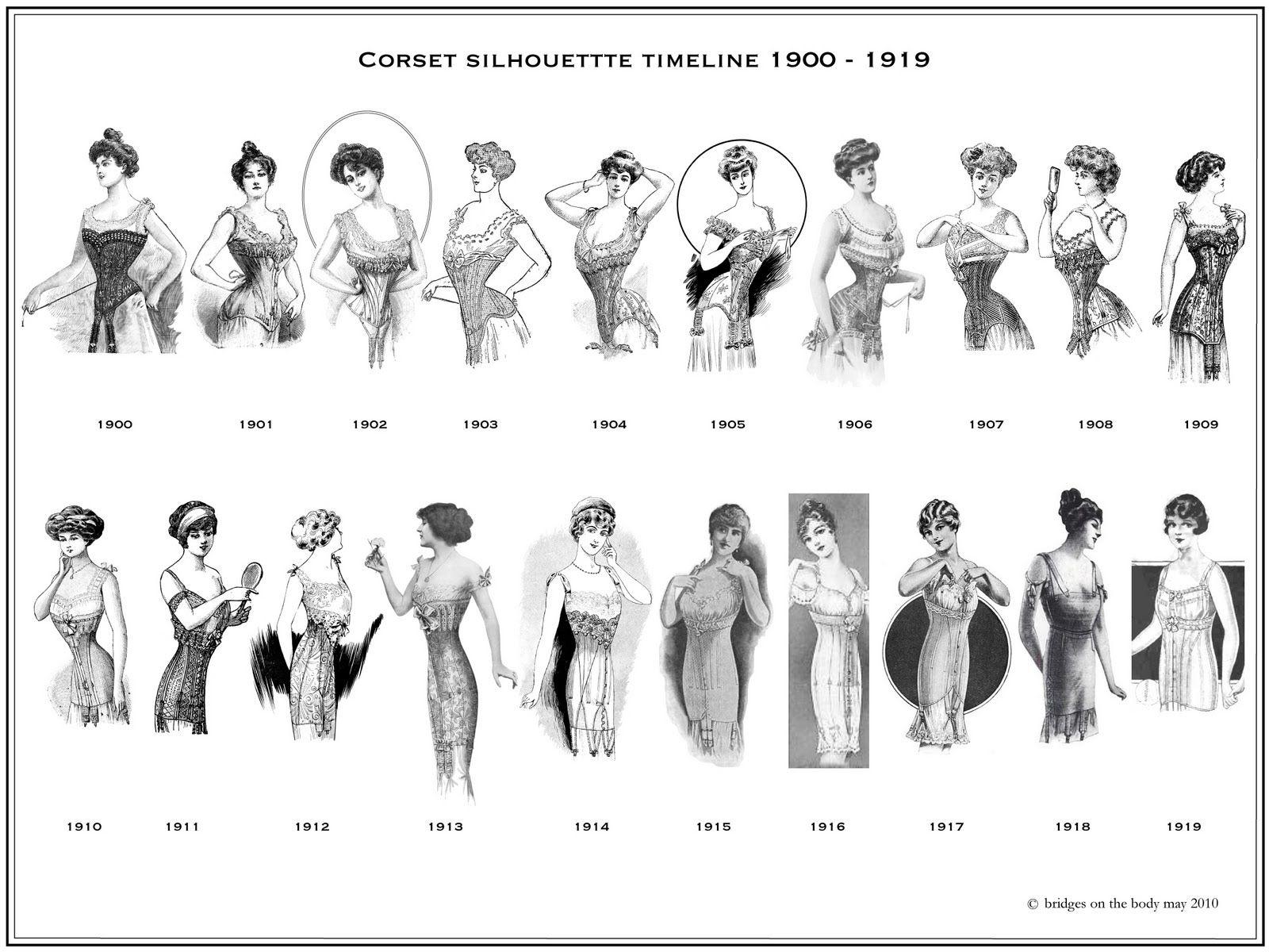 Silhouette timeline of Edwardian Era women's fashion. | DIY ...