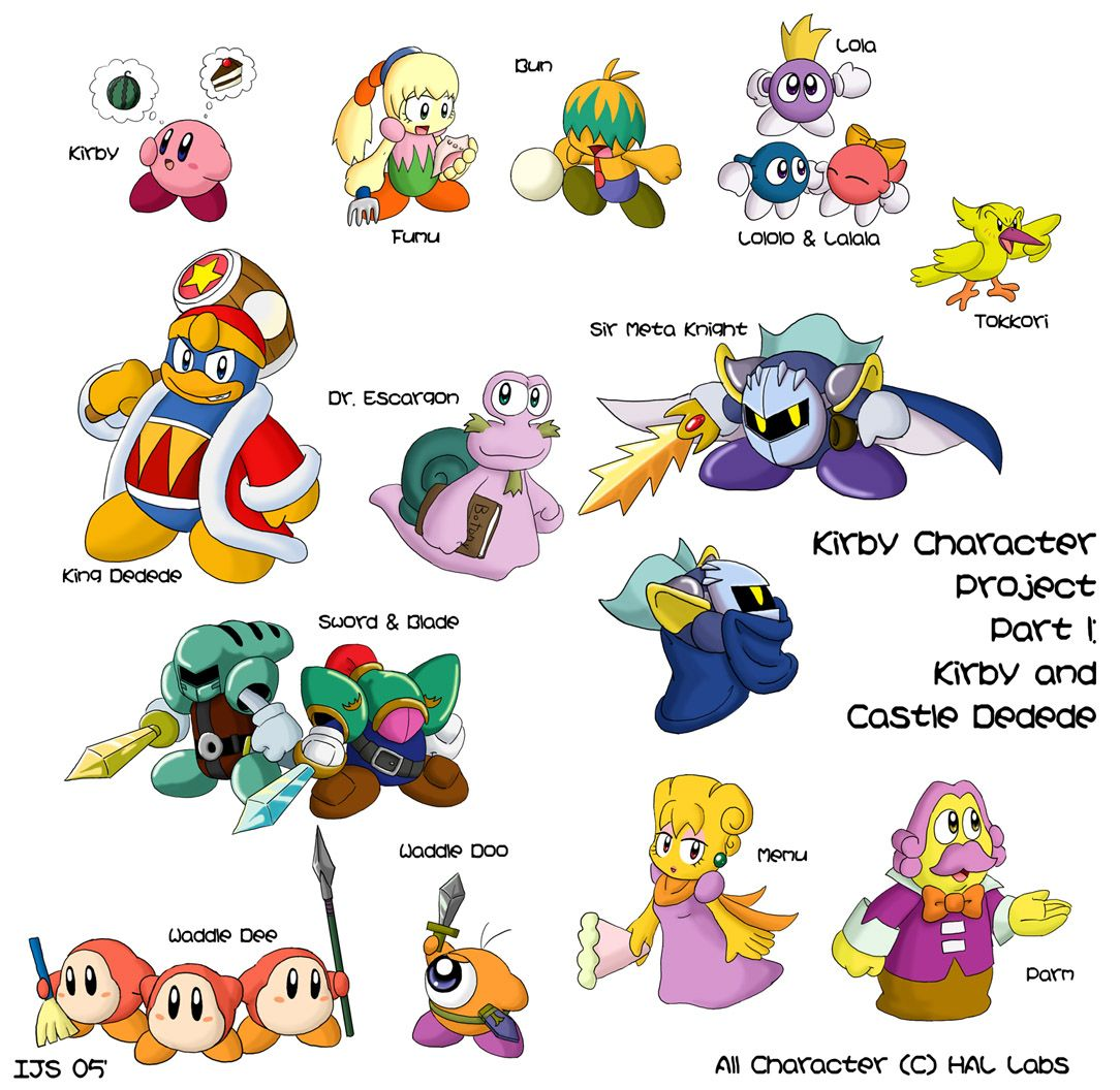 kirby character names - Google Search | Kirby | Kirby ...