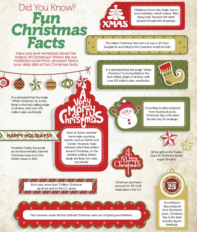 Fun Christmas Facts Christmas Trivia Christmas Fun Christmas Lesson