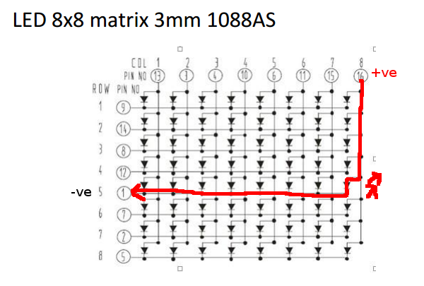 Arduino-er: How to identify pin 1 of 8x8 LED Matrix