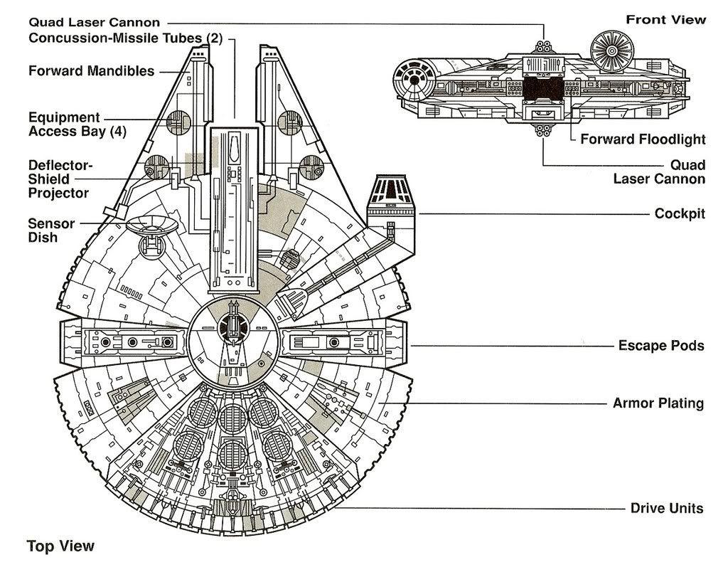 Scale Millenium Falcon Wip Pic Heavy 12 15 11
