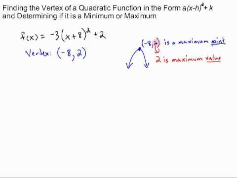 Find Parabola Vertex And Maximum Or Minimum From Standard Form
