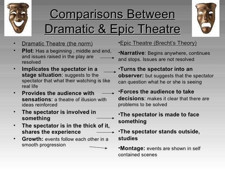 bertolt brecht epic theatre pdf