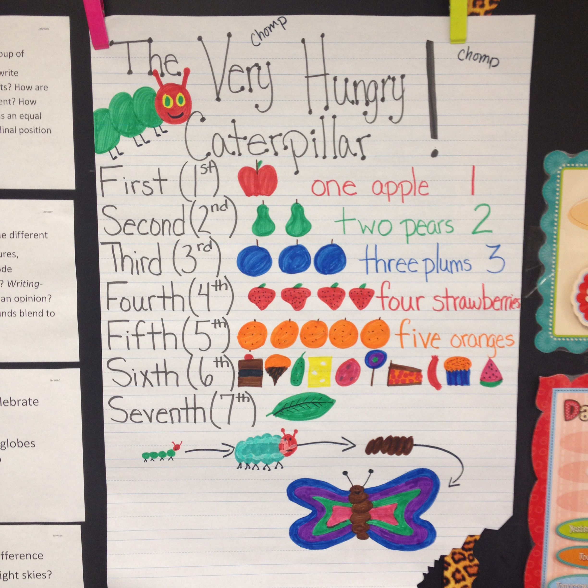 My class did an Ordinal Numbers chart using the book The Hungry Caterpillar. Thanks to whoever pinned this fir… | Math for kids, Ordinal numbers, Hungry caterpillar