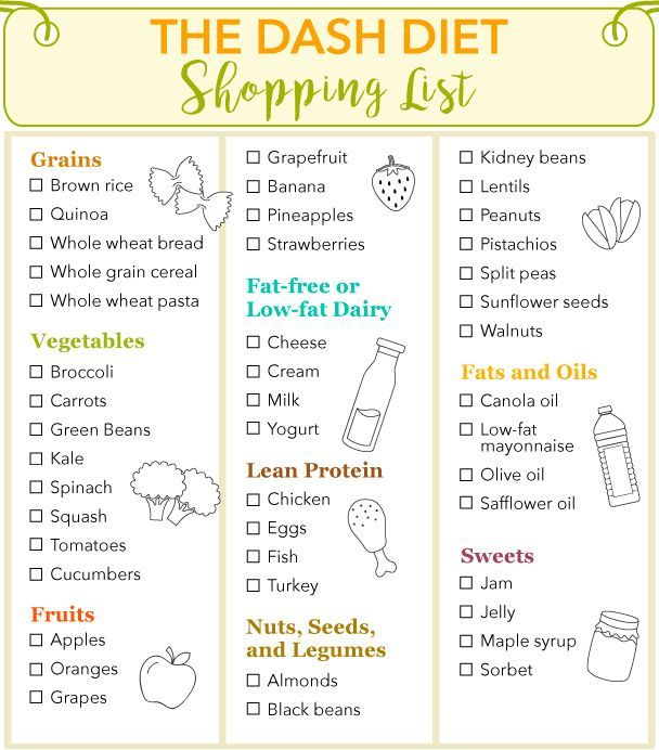 Photo of The DASH Diet Shopping List