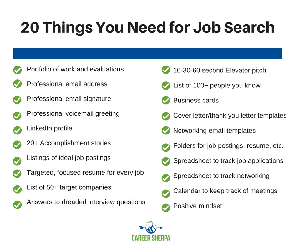 Checklist For A Job Search Career Sherpa Job Search Job Posting Thank You Letter Template