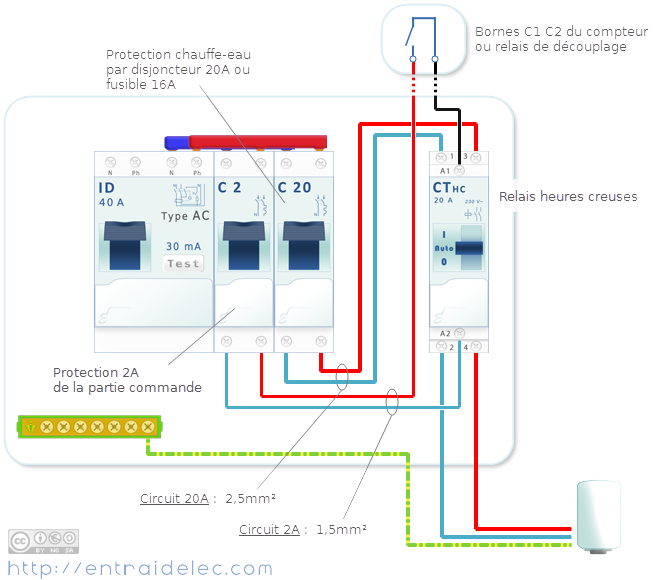 Schema chauffe eau electrique good chauffe eau atlantic - Compteur electrique comment ca marche ...