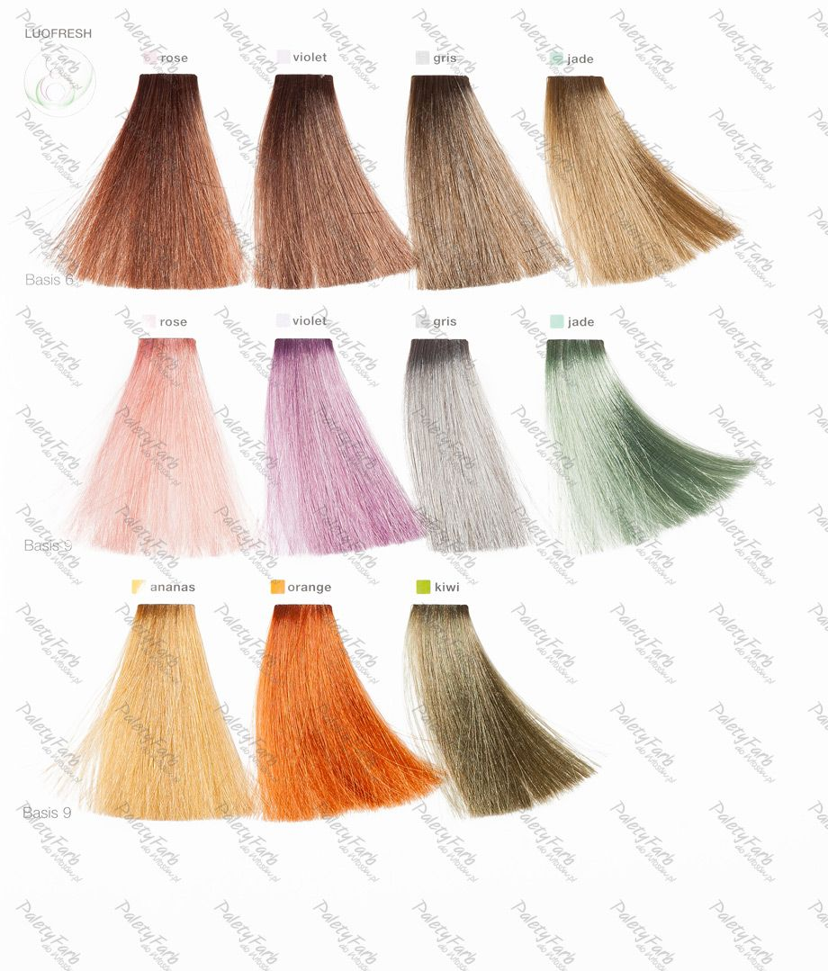Loreal luo color paleta 1 vlasy pinterest loreal luo color paleta 1 loreal hair color chartcolour nvjuhfo Images