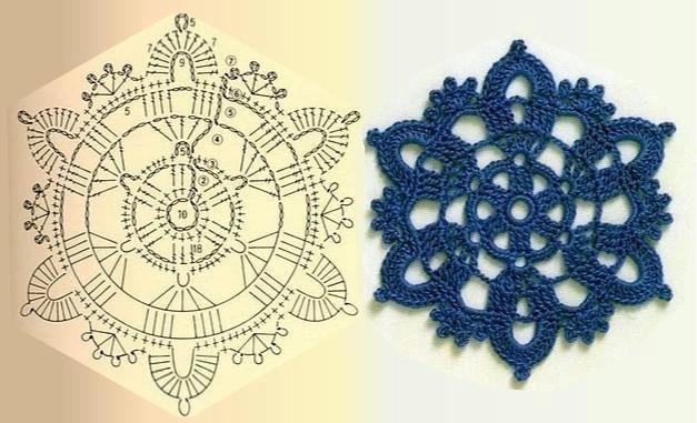 Snowflake Crochet Diagram Patterns House Wiring Diagram Symbols