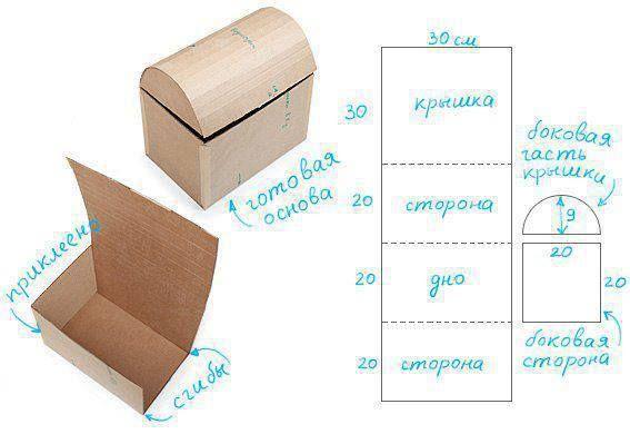 Baul en carton corrugado con moldes webb caja para lluvia de sobres - Como hacer un baul para guardar juguetes ...