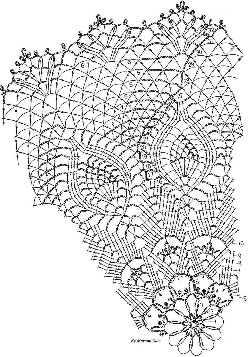 Crochet Art: Crochet Pattern Of Beautiful Doily