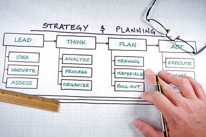 A Strategic Plan Defines Your Organization And Is The Process Of