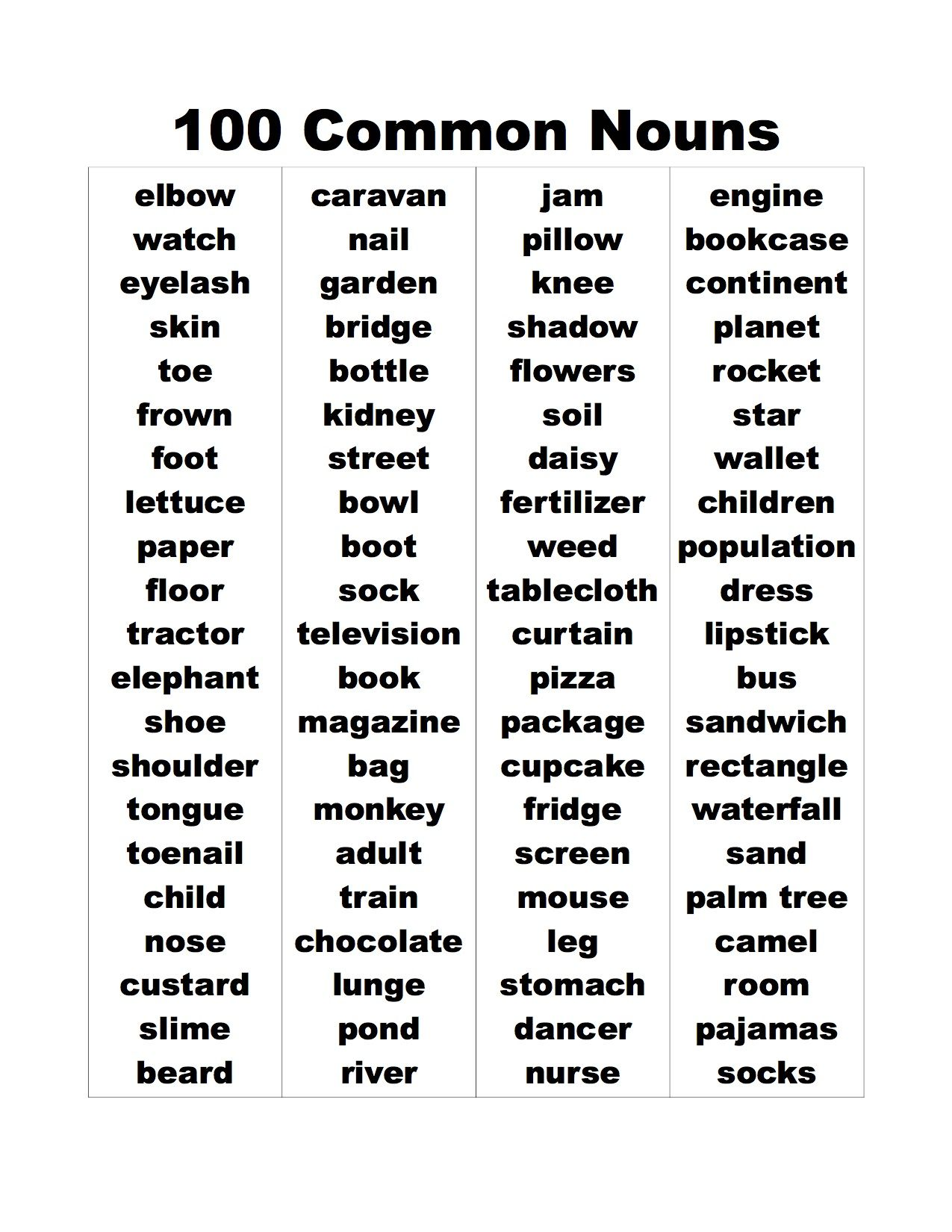 Word List On Teacher Worksheet Resource Site