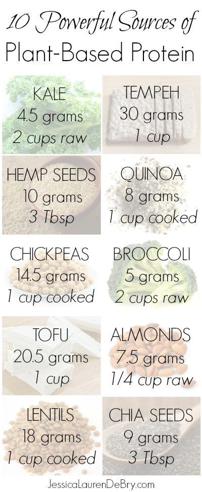 """Delicious Plant-Based Proteins To Try ASAP I'll never forget my first tofu experience. It was at our local Thai restaurant. I ordered my favorite, Pad Thai, and the server asked what type of meat I wanted. """"No meat,"""" I replied. It had …I'll never forget my first tofu experience. It was at our local Thai restaurant. I ordered my favorite, Pad Th..."""