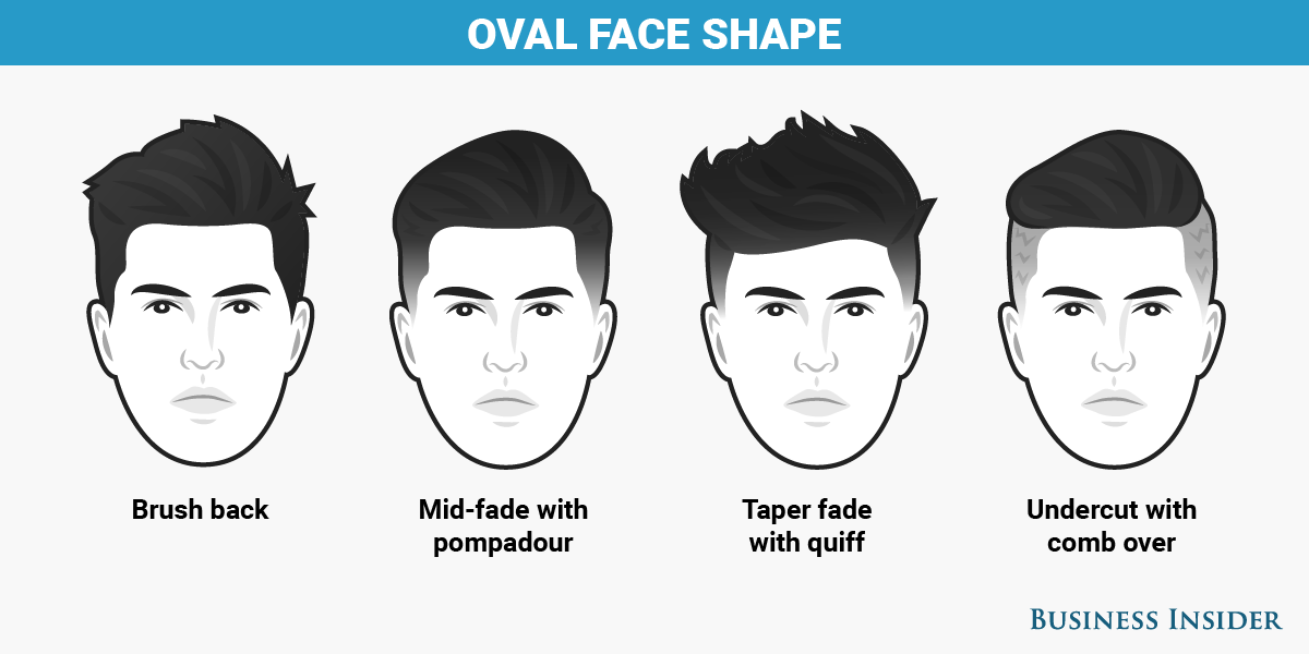The Best Mens Haircut For Every Face Shape Haircut Styles And