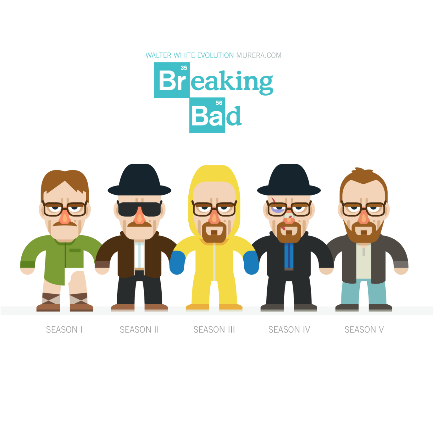 Walter White Digievolution Breaking Bad Bad Friends Breaking Bad Gifts