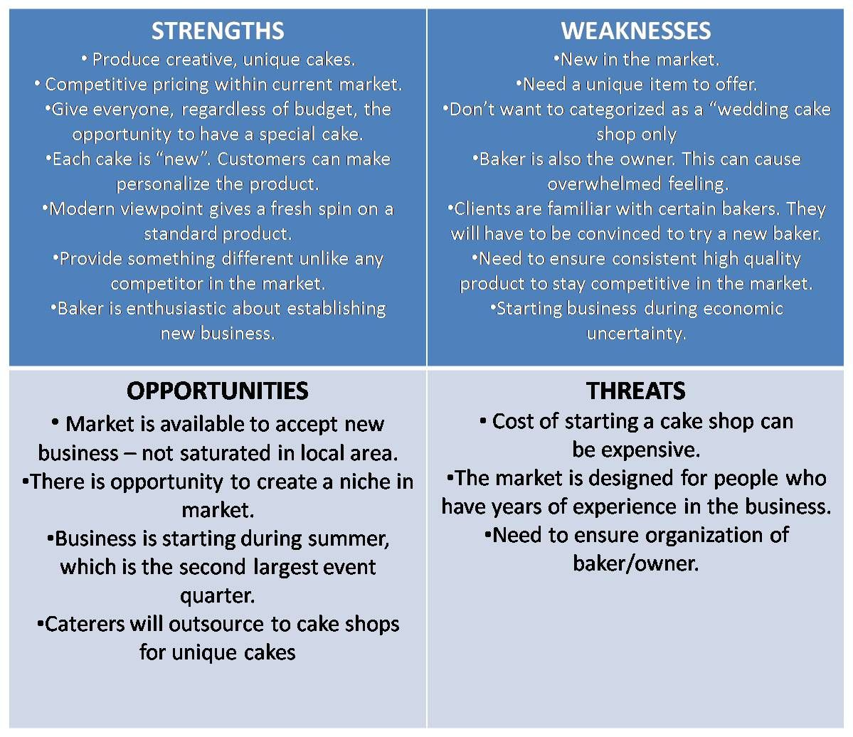 strengths with business plan