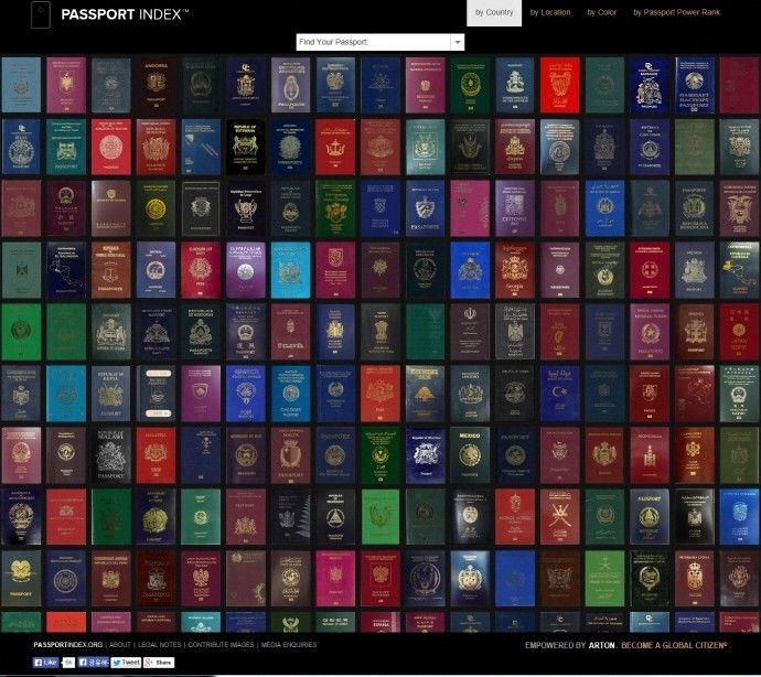 Passport_Index_150720_1