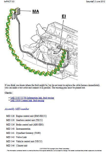 Volvo Truck - D13 A - Wiring Diagram Link J1939 | CAr | Pinterest ...