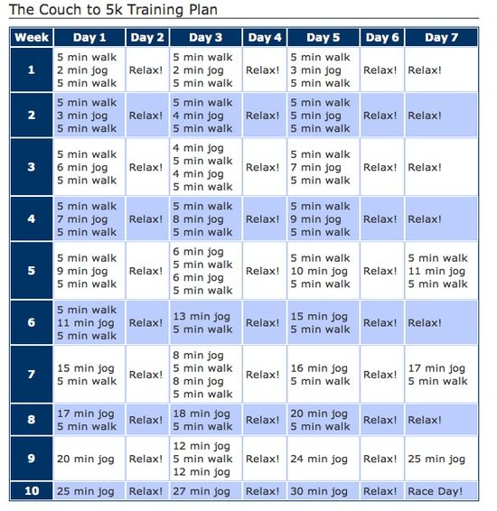 How To Become A Runner Couch To 5k 5k Training Plan Jogging Plan