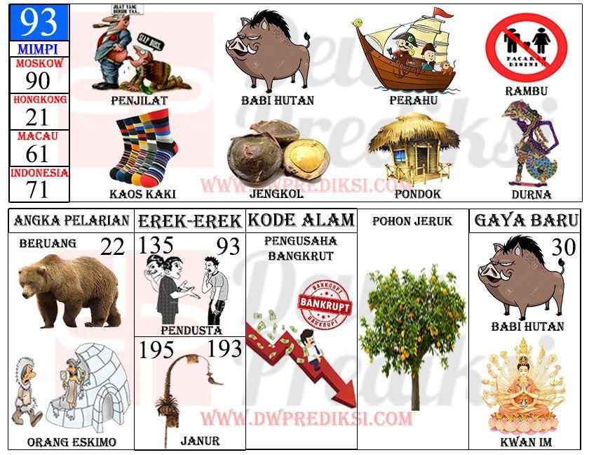 55 Gambar Babi Hutan Togel Kekinian