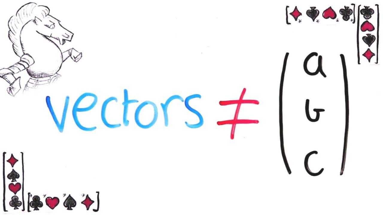 Vectors Make Sense Vector Addition And Basis Vectors Make Sense Senses Algebra Vector physics adding vectors