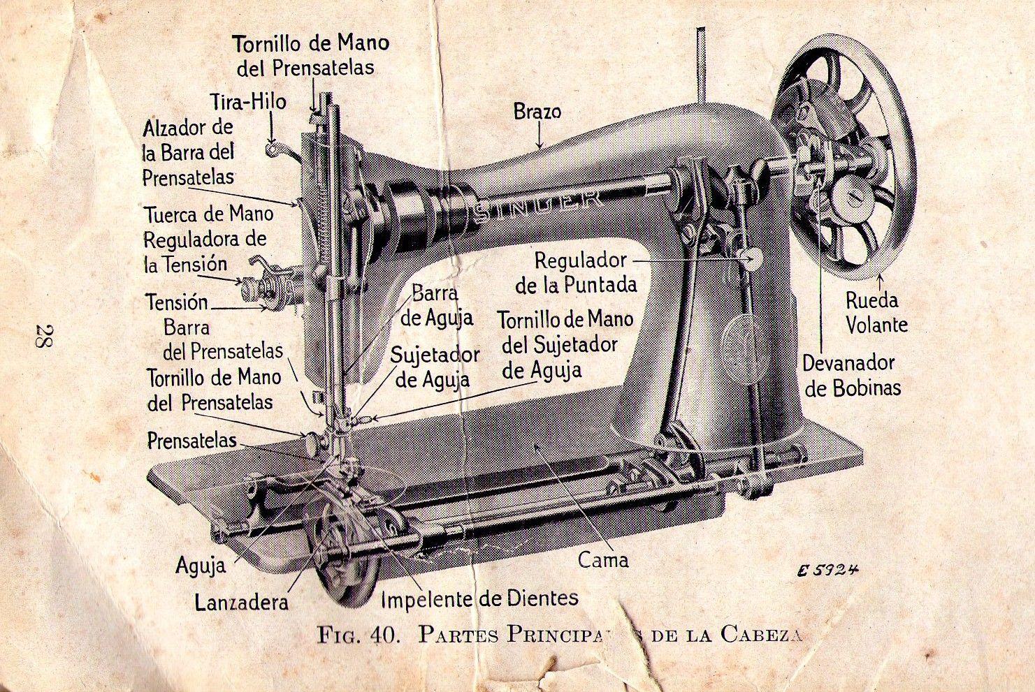 detalles-de-maquina-singer.jpg (1481×991) | Máquinas de