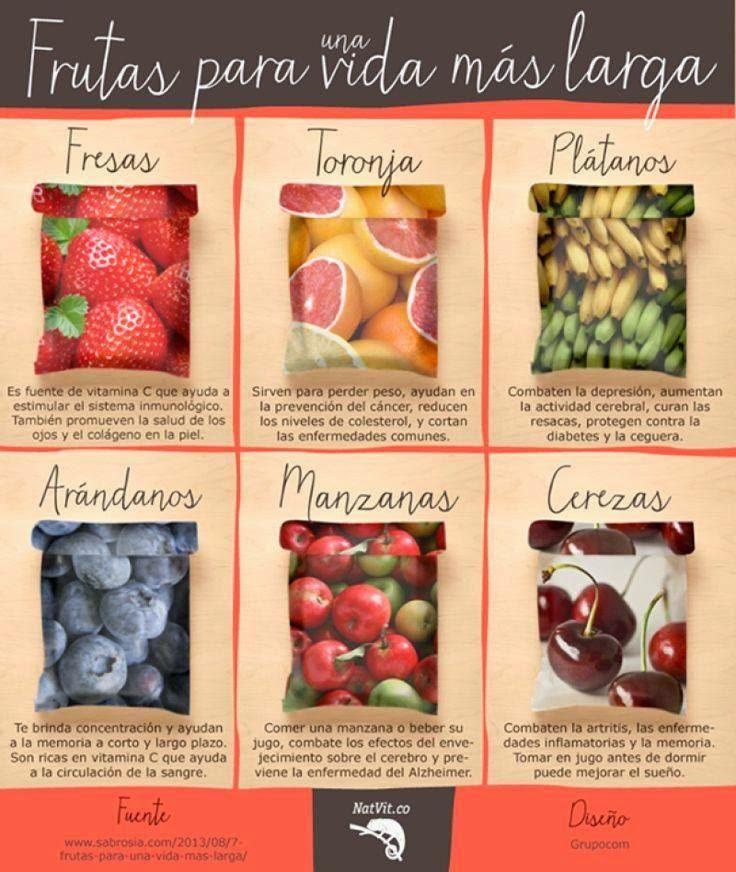 Frutas para una vida más larga