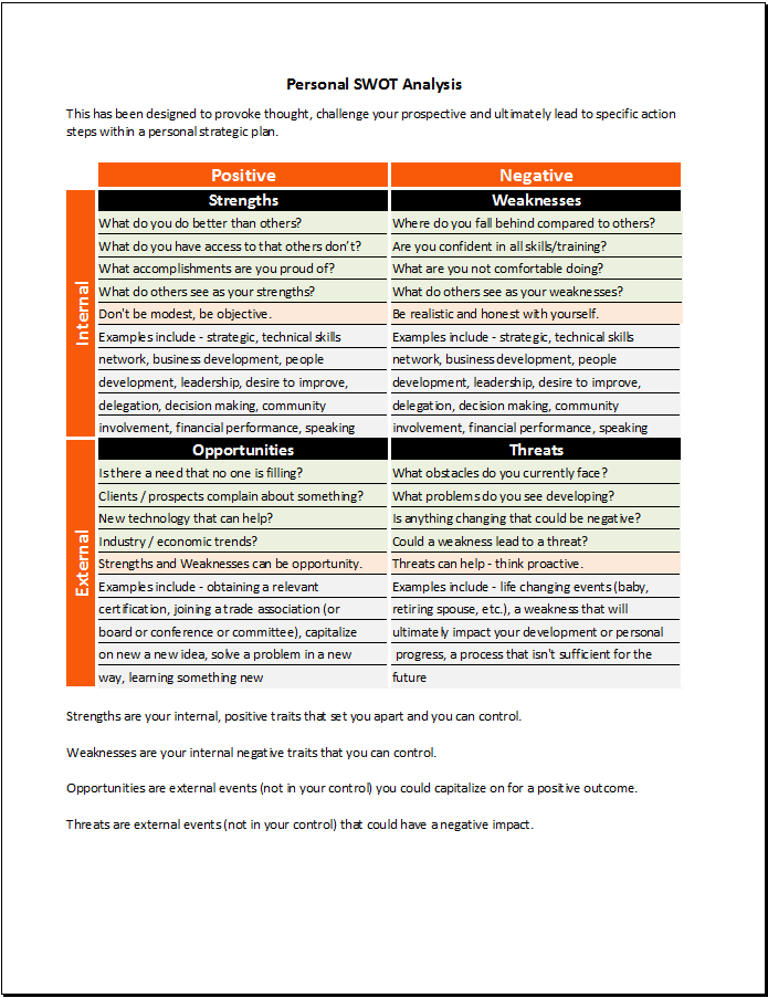 personal swot analysis guidance