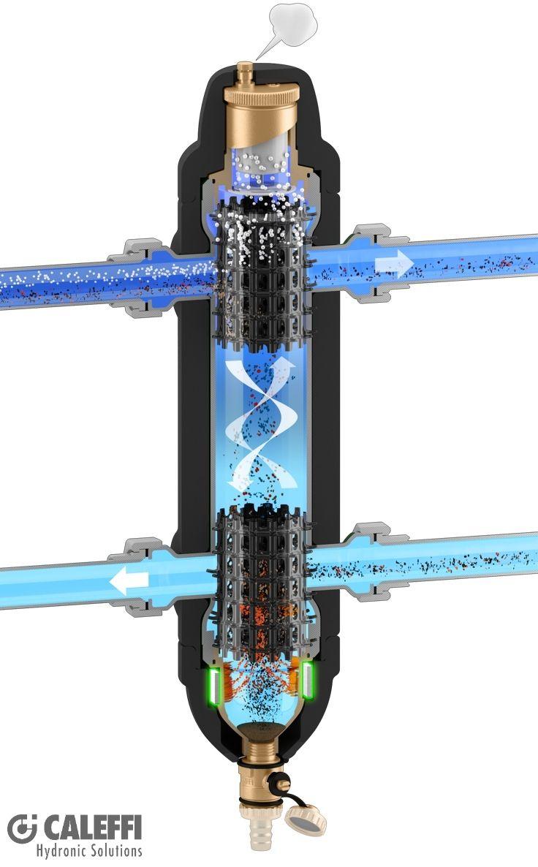 Fan Motor Wiring Diagram On 3 Phase 2 Sd Motor Wiring Diagram