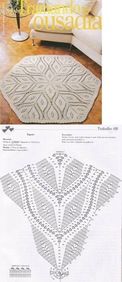 Crochet carpet - Free chart | matto | Pinterest | Carpeta, Ganchillo ...