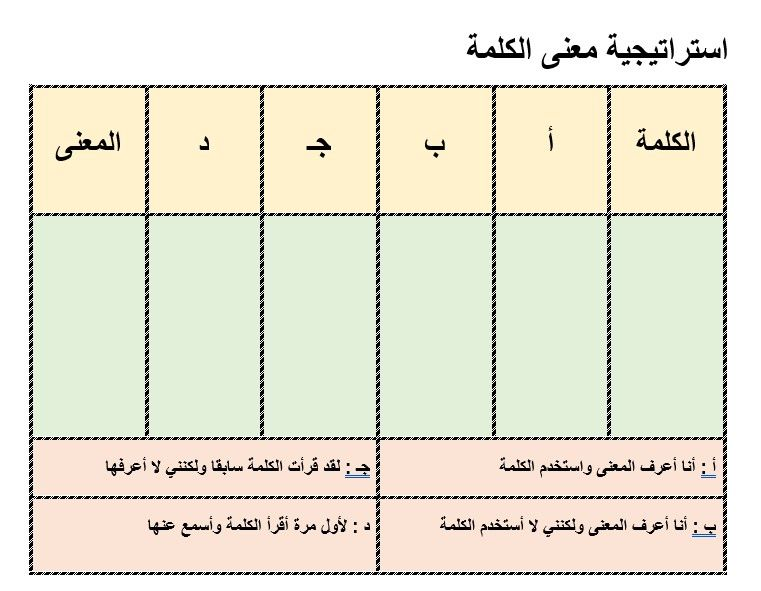 Pin By Sono Alali On التعليم Arabic Worksheets Beebot Worksheets
