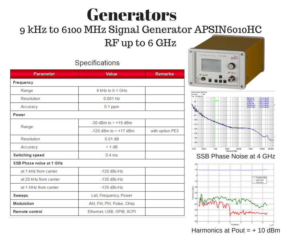 The Apsin6010 Is A Low Phase Noise Extremely Fast Switching Rf Signal Generator With µhz Frequency Resolution And Preci Generation Analog Signal Power Ranges