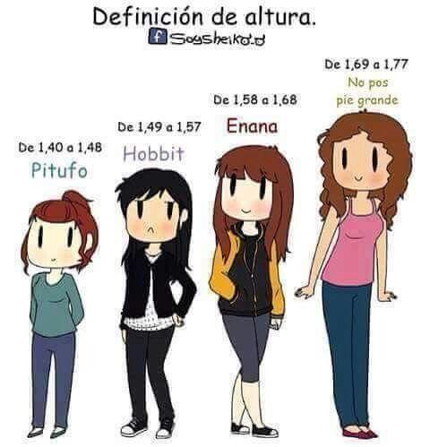 Definición de altura ...