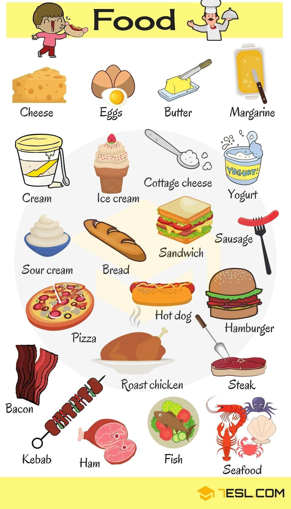 """Learn Food Vocabulary in English – """"Food & Drinks"""