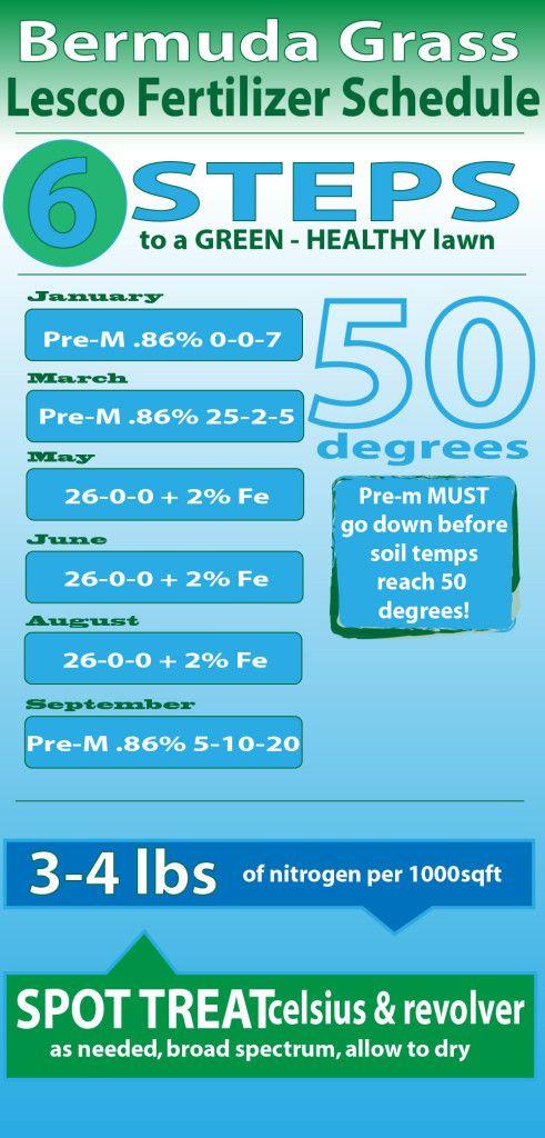 Free Lesco Fertilizer Schedule For Bermuda Grass Bermuda Grass Fertilizer Schedule Lawn Care