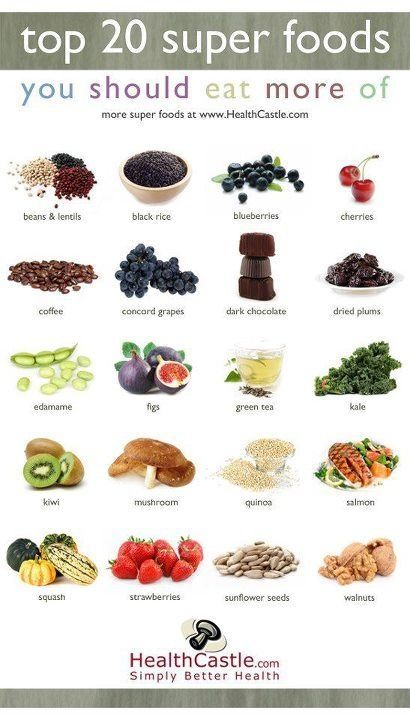Top 20 Superfoods You Should Eat More Of Superfoods Womenshealth Healthy Healthy Healthy Recipes Nutrition