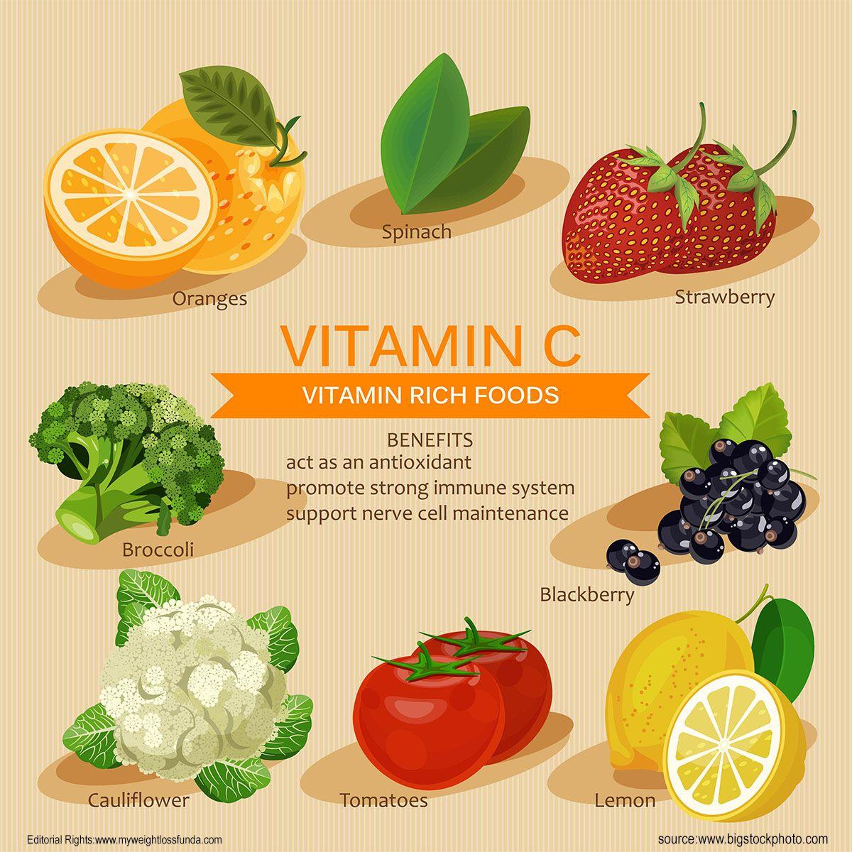 分分快三 分分快三官网登录 Healthy Fruits Vitamin C Benefits Nutrition