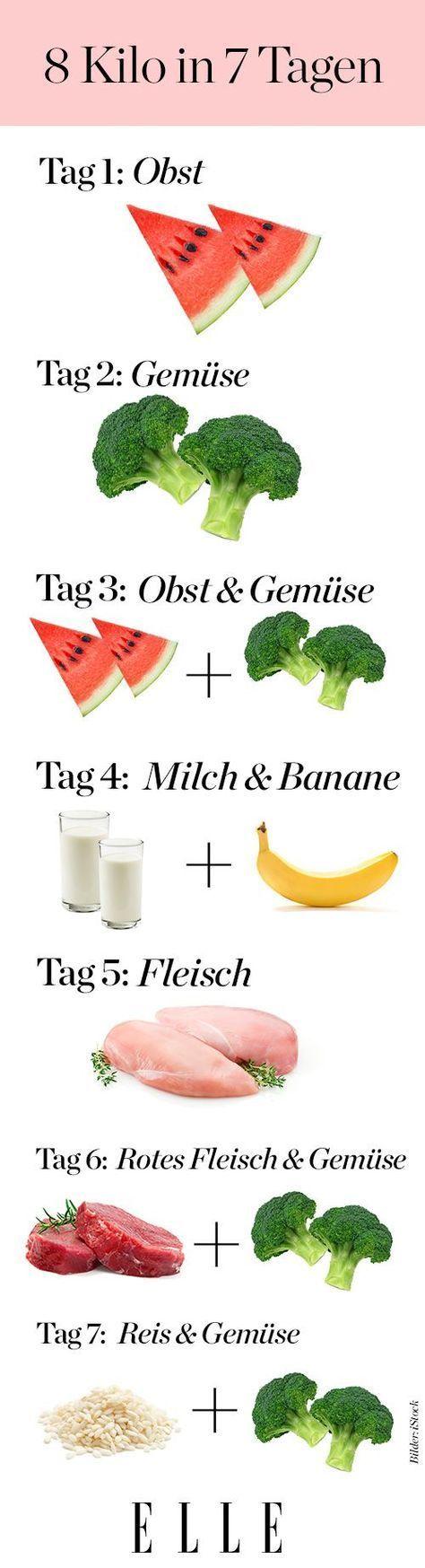 8 Kilo in 7 Tagen abnehmen: Die Crash-Diät im Check #diet