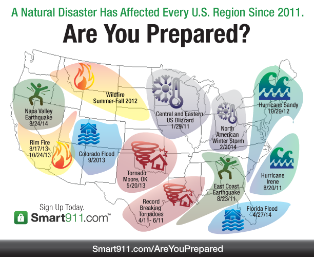 Pin On Severe Weather Preparedness