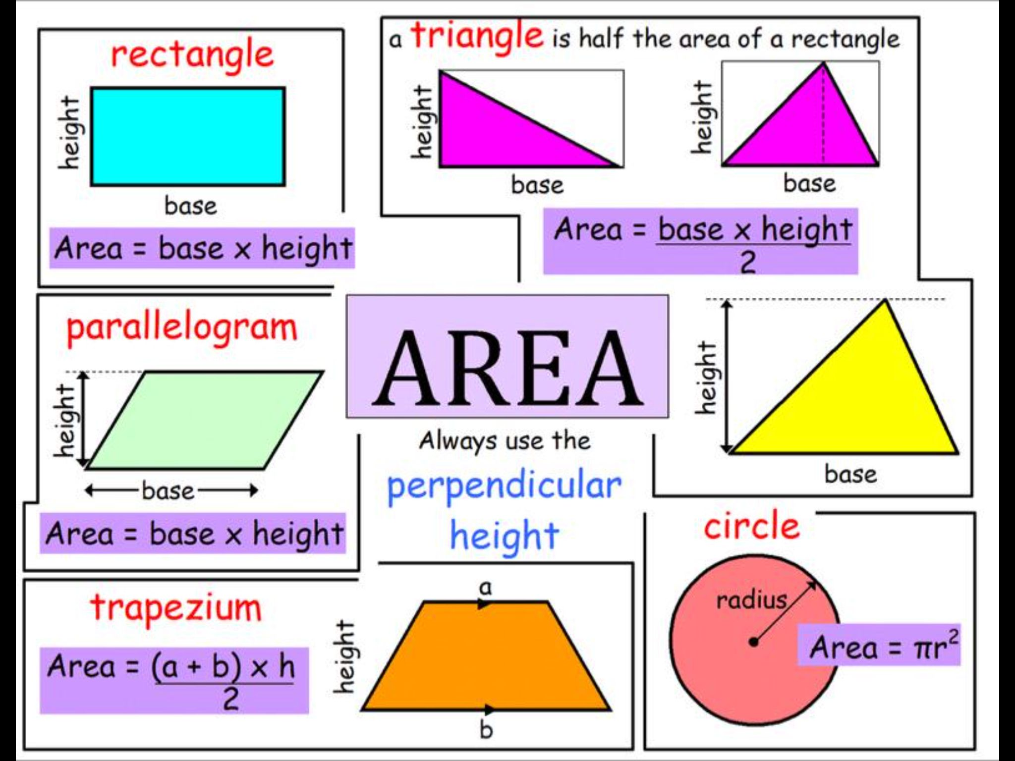 Pin By Simon Hamilton On Maths With Images